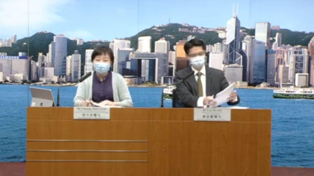 Penambahan 27 Kasus Positif Covid-19 Hong Kong Hari Ini (21 Agustus 2020)